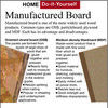 Fiberboard, Particleboard and Oriented Strand Board