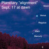 Planetary 'Alignment' at Dawn