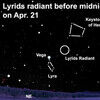 The Lyrids Meteor Shower