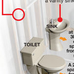 Tips for Installing an Additional Half Bathroom