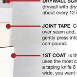 Typical Drywall Mistakes When Finishing a Room