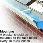 Keep Your Gutters Flowing With Regular Maintenance