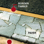 Many Attractive Do-It-Yourself Patio Materials