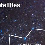 Watching Earth-Orbiting Satellites