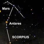 Celestial Grouping in Scorpius