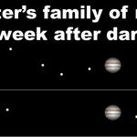 Mooning Around With Jupiter