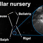 Seeing a Stellar Nursery