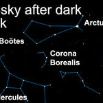 Why Is the Night Sky Dark?
