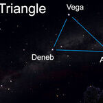 The Great Summer Triangle