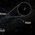 A Colorful Stellar Pair