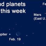Solar System Show at Dawn